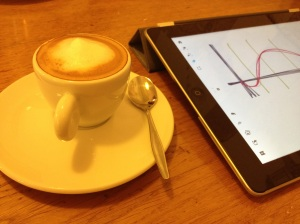 NOMO Concept IMAGES - coffee & ... ipad